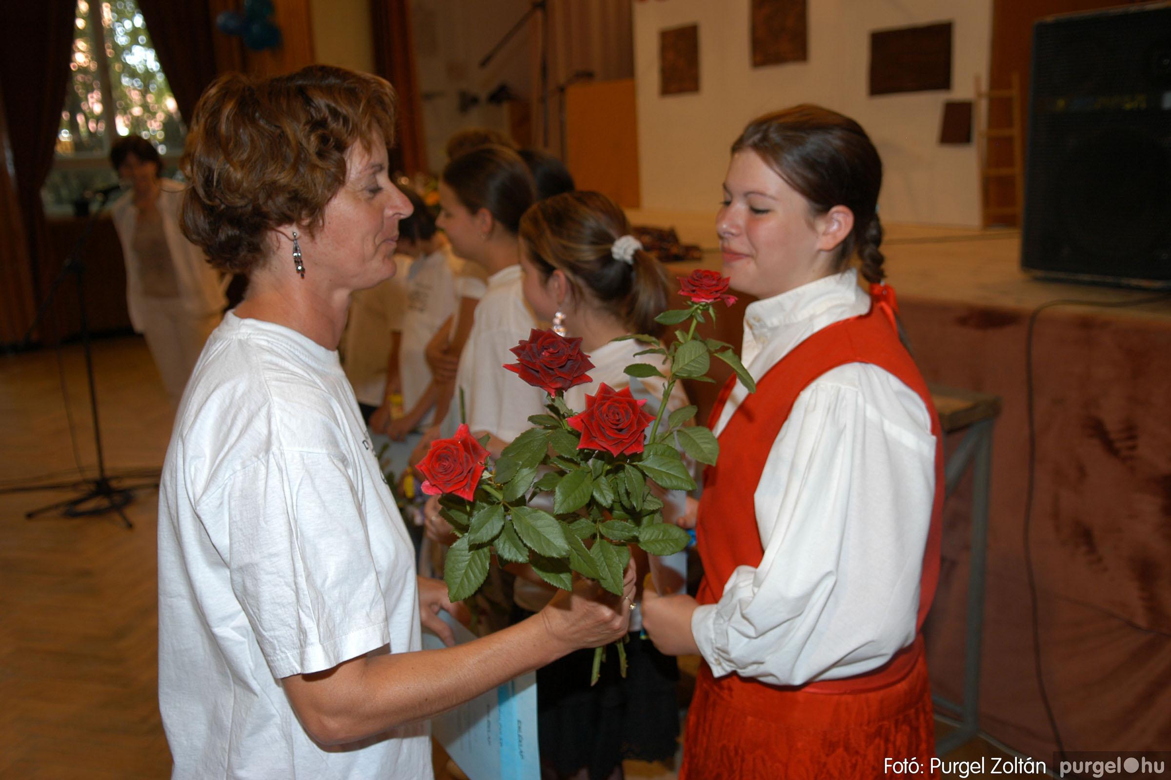 2007.06.30. 036 Szegváriak Szegvárért Közösségfejlesztők